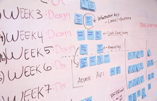 Better Task Management